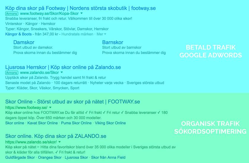 organisk-vs-betald-trafik-google