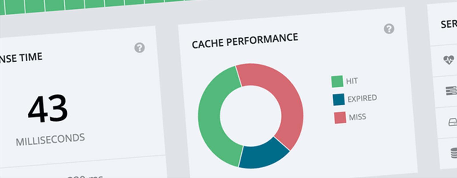wordpress-cache-tillägg