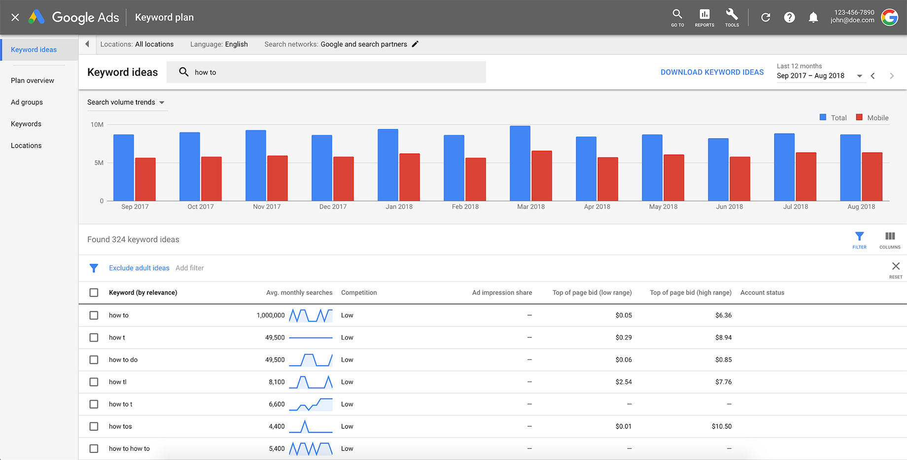 google-ads-keyword-planner